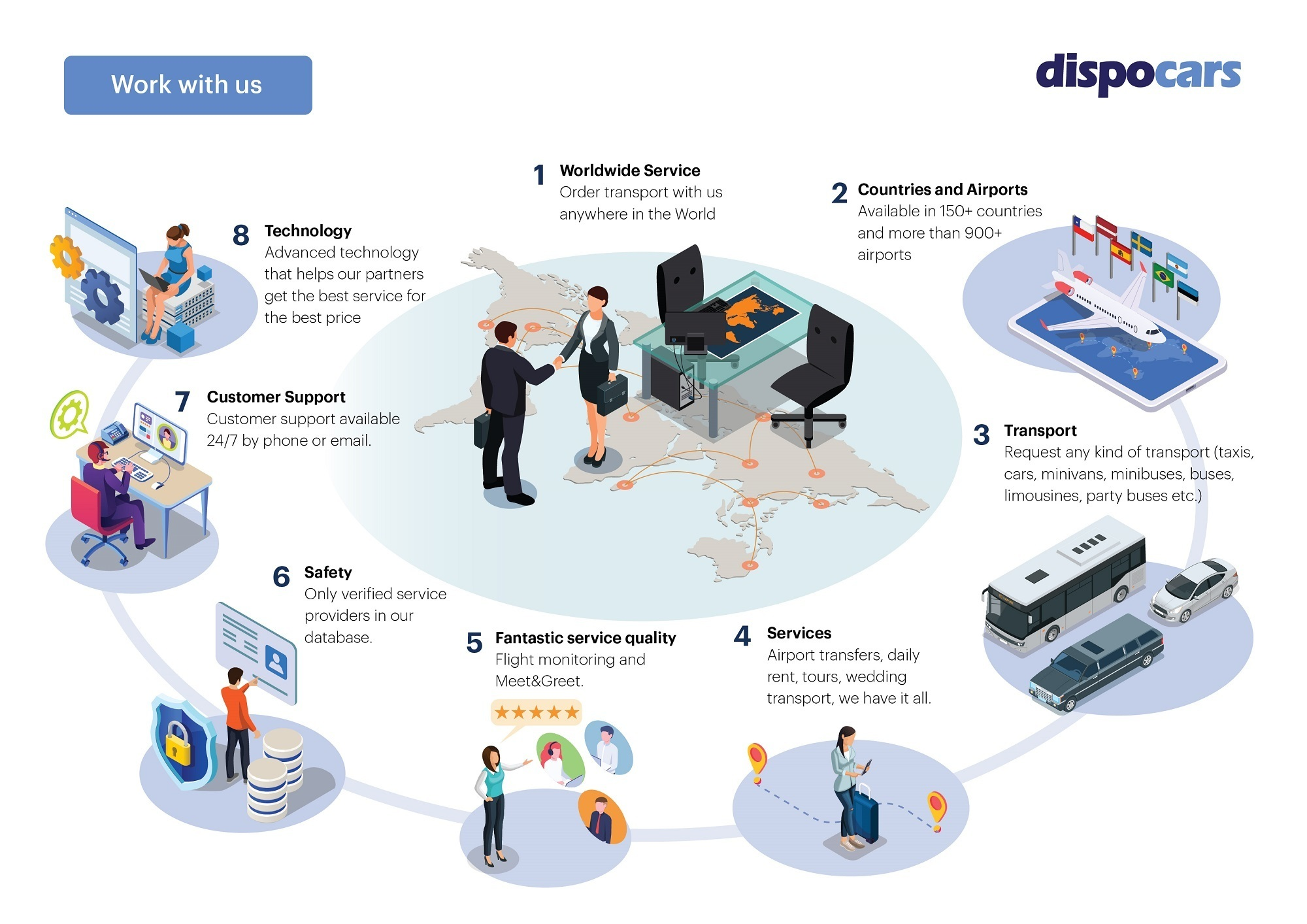 DispoCars - Work with us