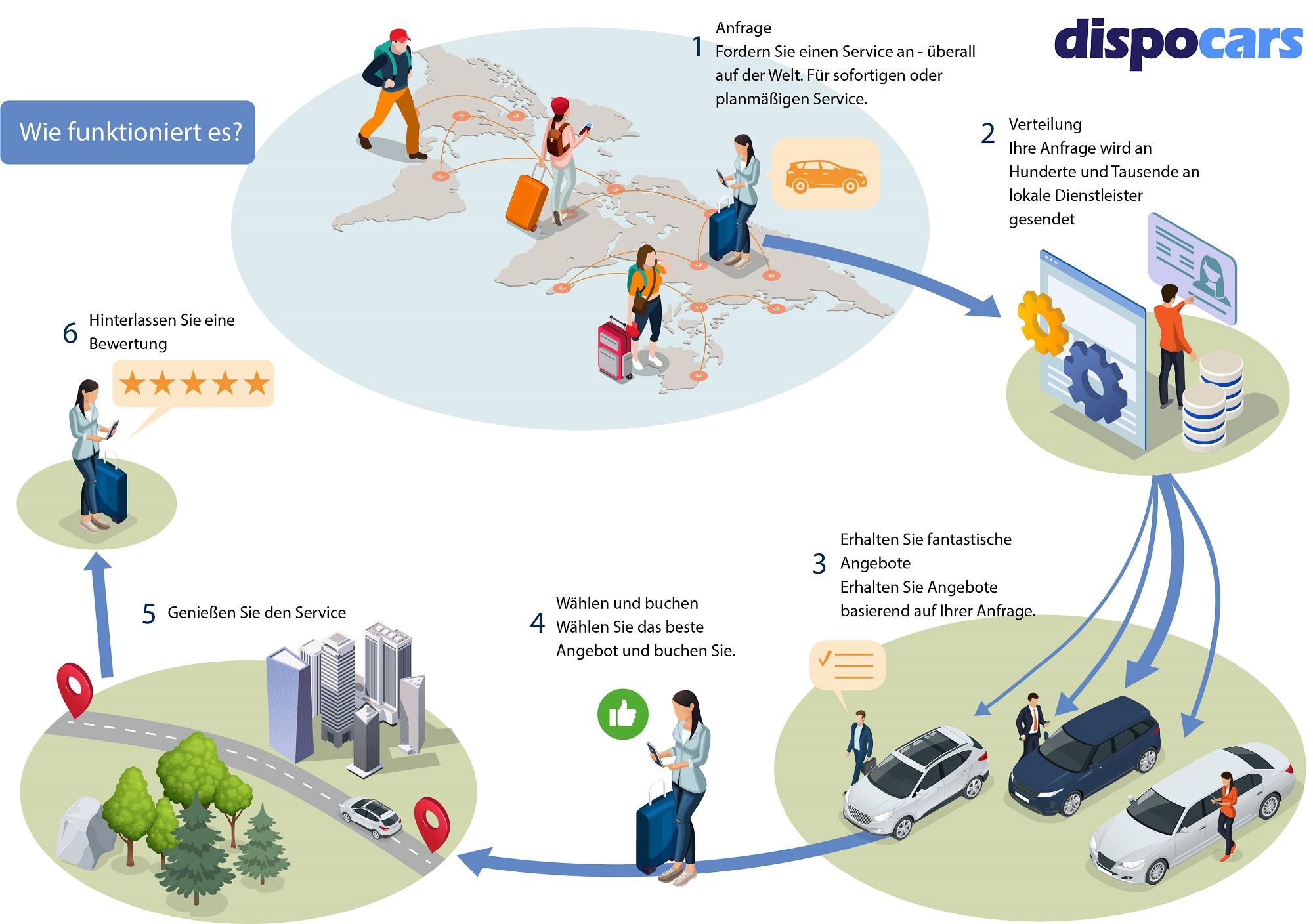 DispoCars - Chauffeurautos zu Ihrer Verfügung